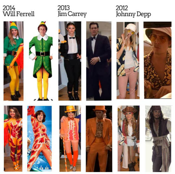 The Best Ideas For Halloween Costumes Barnorama