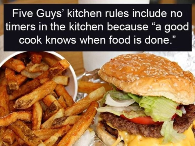 17 Interesting Facts About Burger Chains Barnorama